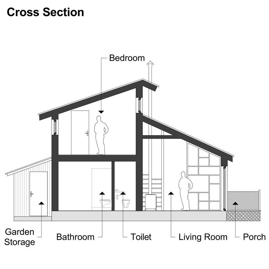 Clerestory House Plans Thelma